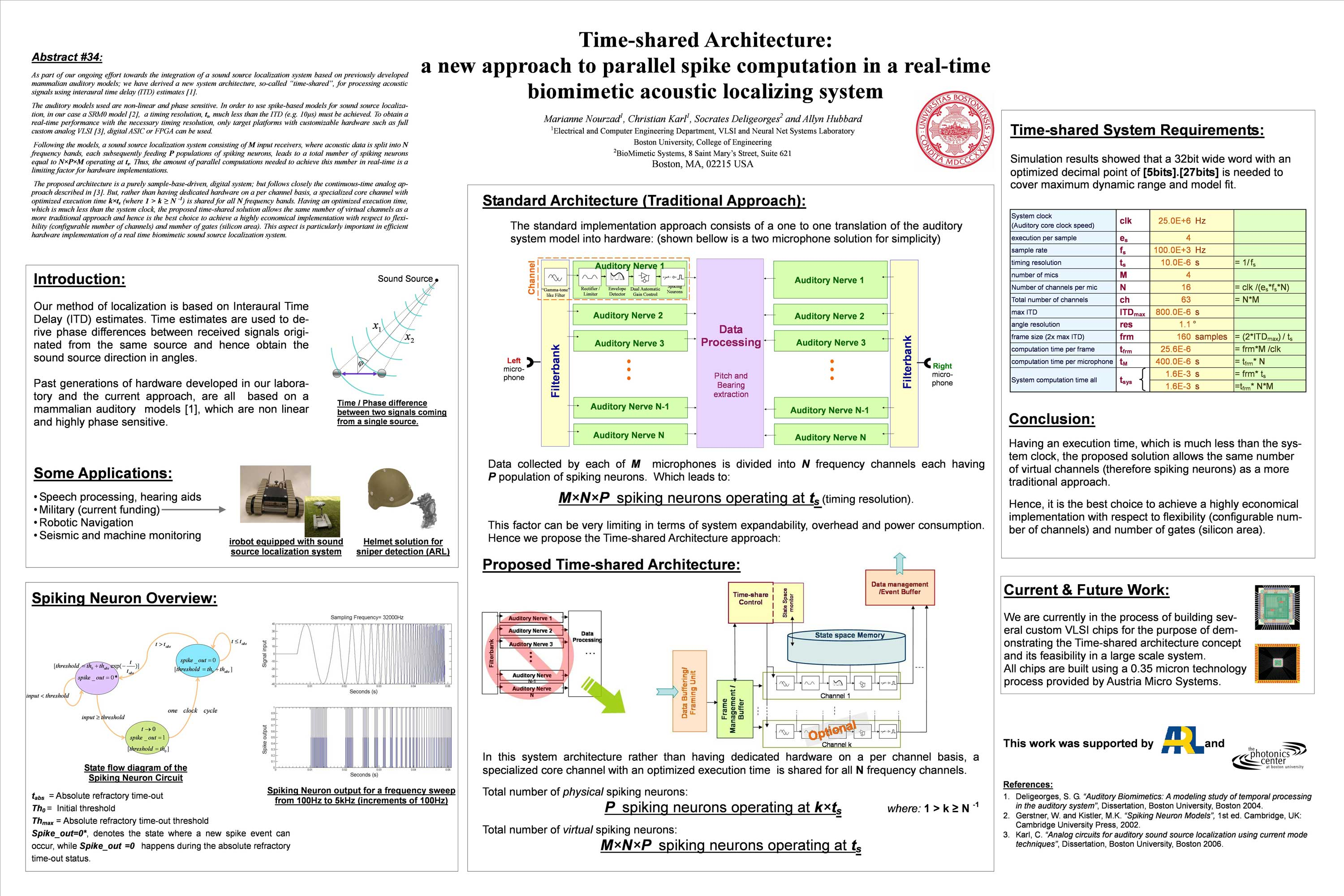 VLSI and Neural Net Systems Laboratory Research Posters