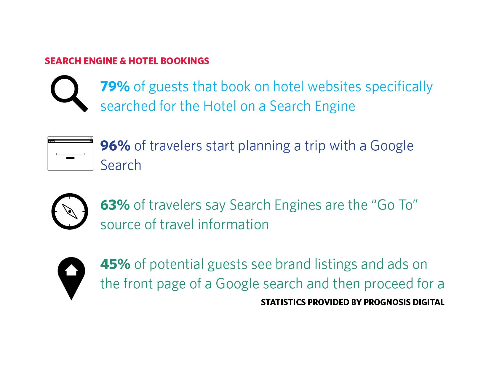 Hospitality boston hospitality review boston university for Hotel search