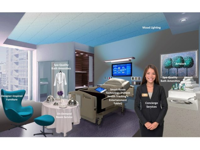 Hospitality Healthscapes: The New Standard for Making