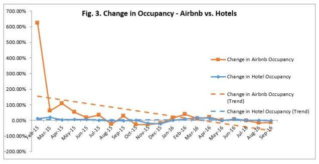 hotel housekeeping trends 2017