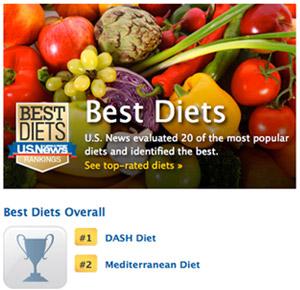 the dash diet plan was devised