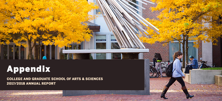 Boston University Arts & Sciences