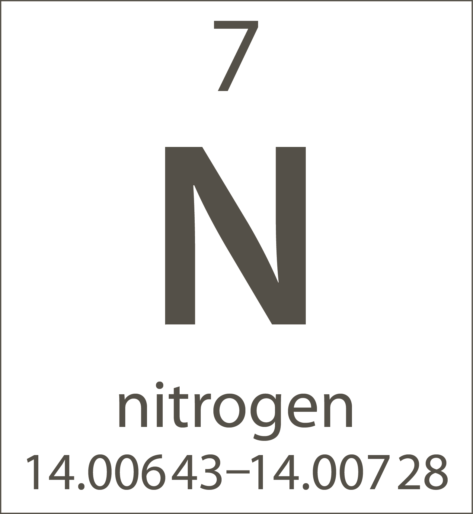Chemistrys new periodic table chemistry blog archive nitrogen urtaz Gallery