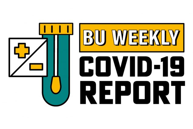 Boston University Weekly COVID-19 Report logo