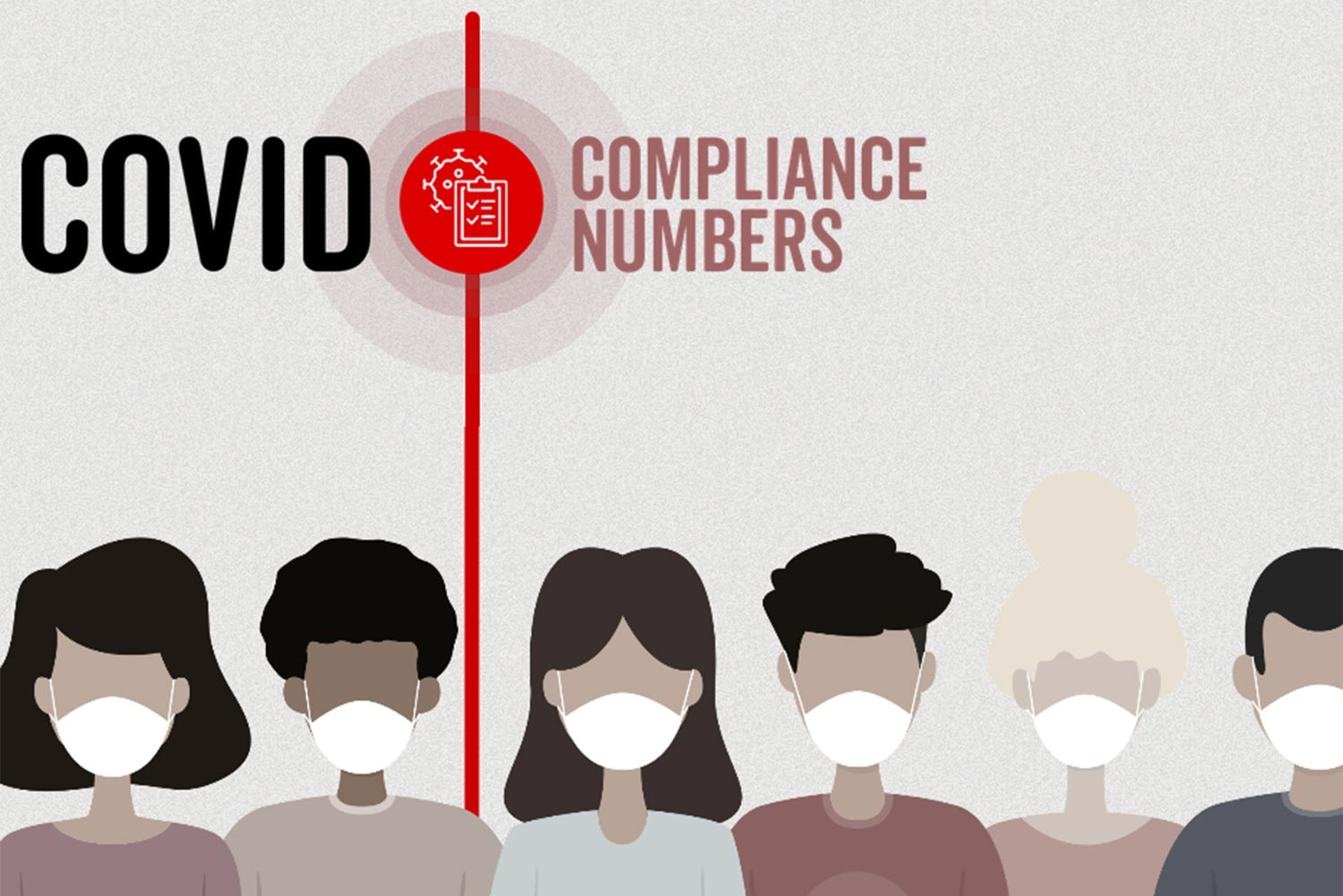 illustration of young adults wearing medical face masks. text embedded on the image says 'COVID Compliance Numbers'