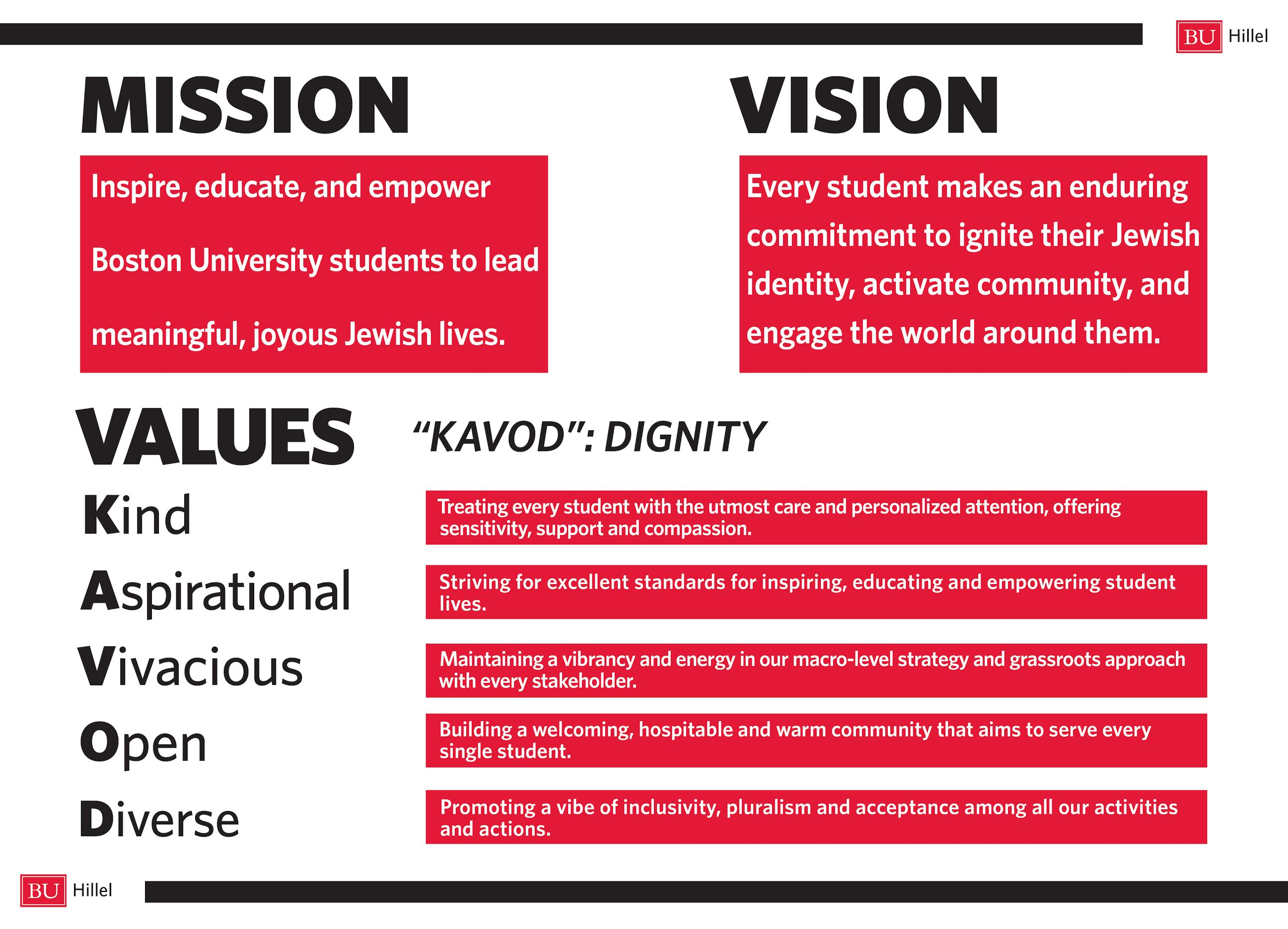Staff boston university hillel our mission vision values 1betcityfo Image collections
