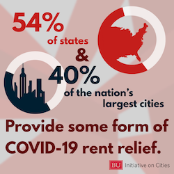 54% of states & 40% of the nation's largest cities provide some form of COVID-19 rent relief.