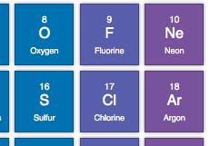 Interactive periodic table bu libraries boston university from the ted ed group this interactive periodic table of elements features videos on each element there are also links to full lessons for each urtaz Gallery