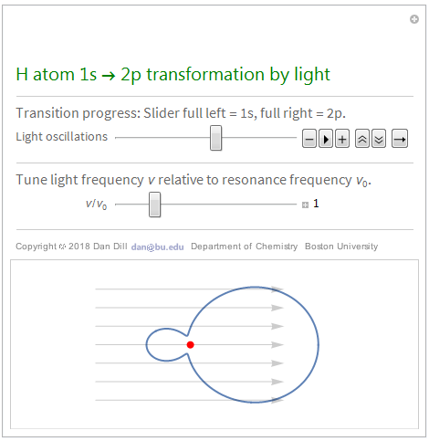 H atom 1s-2p transformation by light
