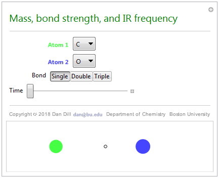 Relative mass, bond strength, and vibration frequency