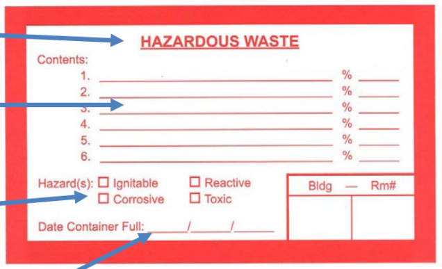 Chemical Waste Management Guide | Environmental Health & Safety