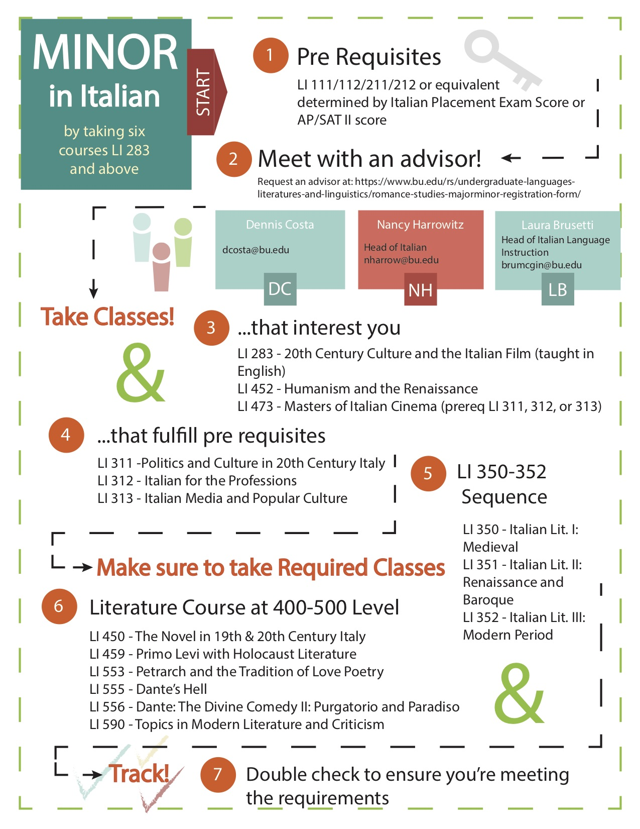 Italian Language, Literature and Culture Courses » Romance Studies