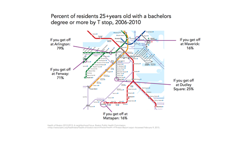 Health Inequalities in Boston by T-Stops: A Pictorial Essay » SPH ...