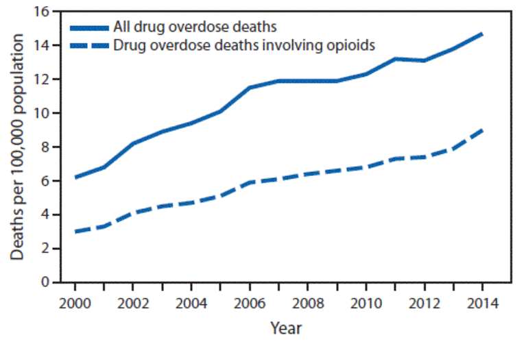 US-opioid-epidemic-fig-3