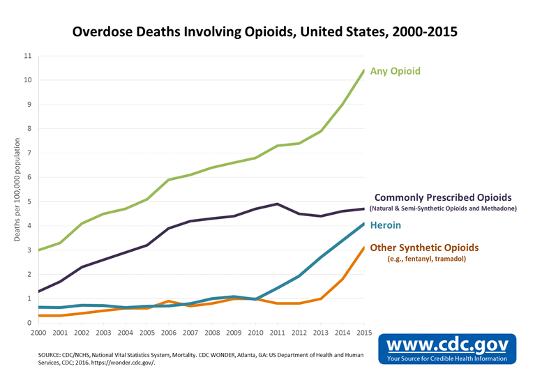 US-opioid-epidemic-fig-6