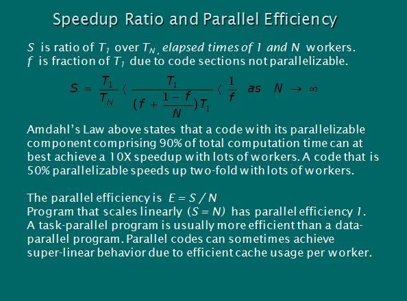 Speedup Ratio and Parallel Efficiency : TechWeb : Boston