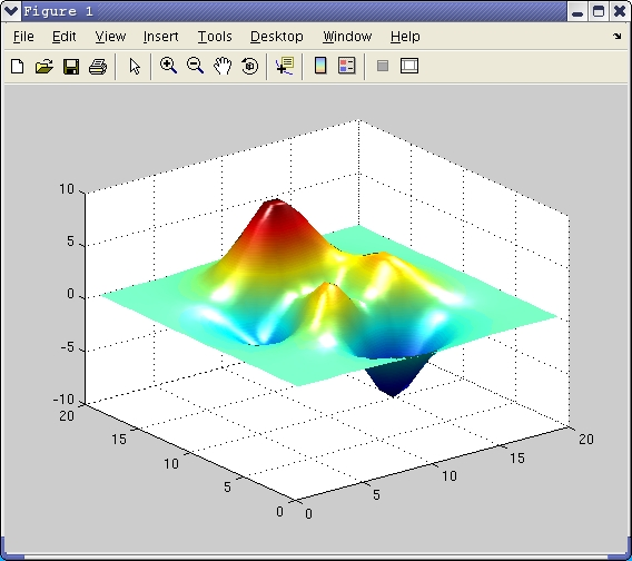 Beaches] Color area in plot matlab