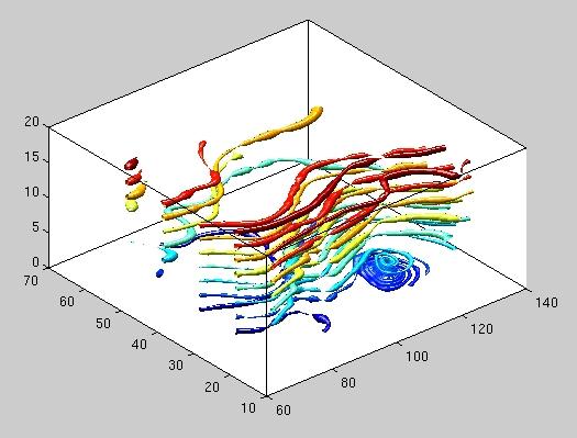 Using MATLAB to Visualize Scientific Data (online tutorial